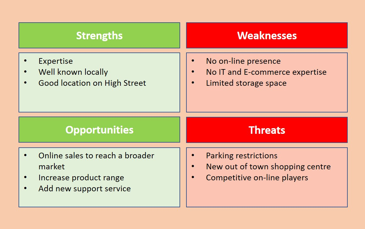an analysis of business in the street Conduct a swot analysis of your retail business or of a competitor to identify new opportunities to help your business grow or potential threats that might impact your bottom line.